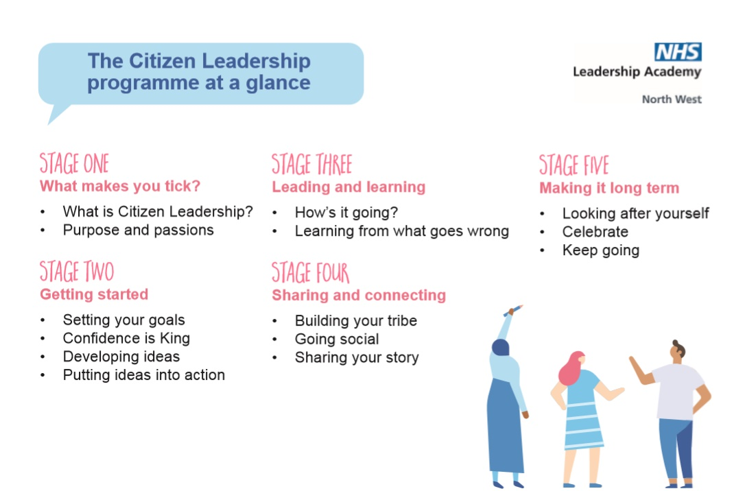 Citizen Leadership Programmes at a glance